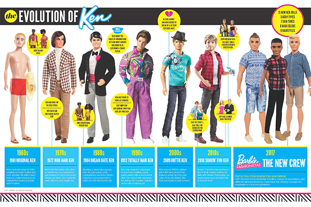 Hot stuff: The dad bod and man bun Ken dolls have landed! (фото 1)